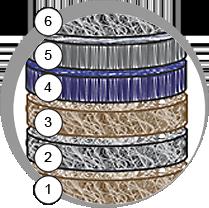 Устройство воздушного фильтра пескоструйщика BAF