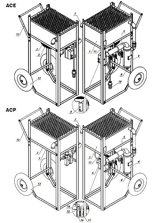 Устройство охладителя Contracor ACE /ACP