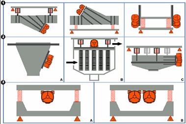 Примеры использования вибраторов