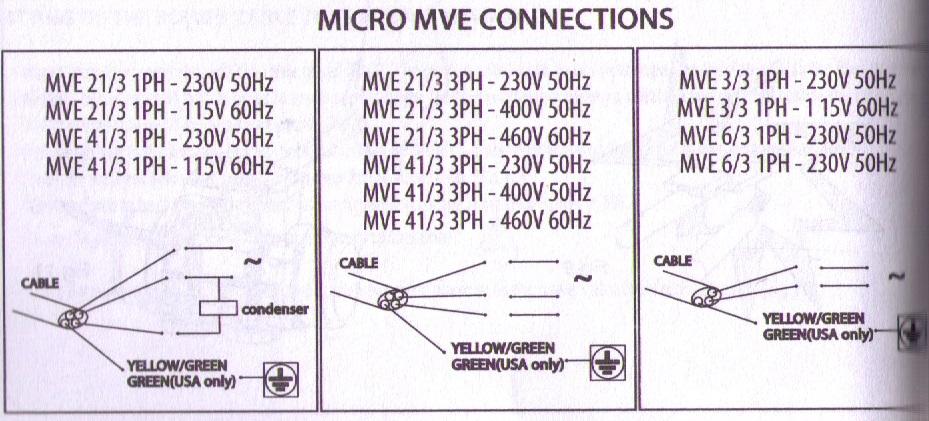 Соединение площадочного вибратора MVE серии micro